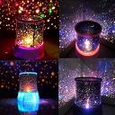 Пуснете звездите в дома си с лампа - планетариум Star Master, от Hipo.bg